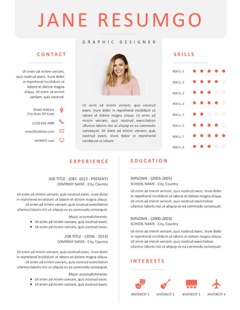Profesjonalne CV